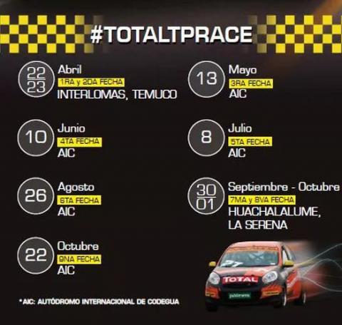 TP Race 7